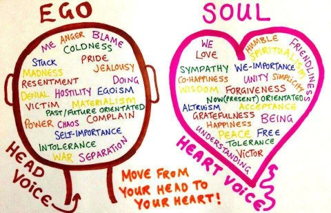 fear vs love, ego vs soul