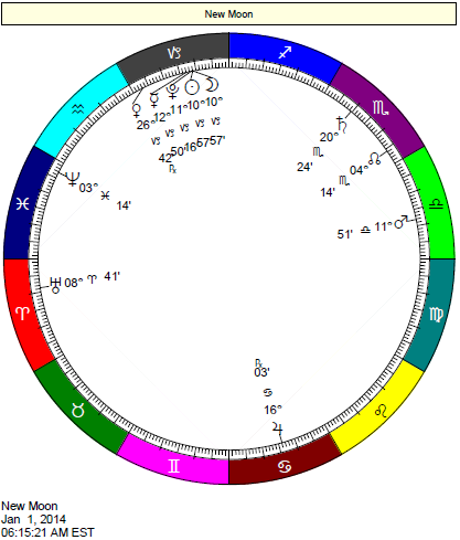 Astrological chart of New Moon on January 1, 2014