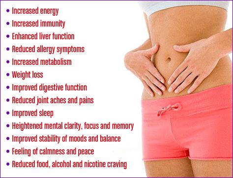 fasting, detox